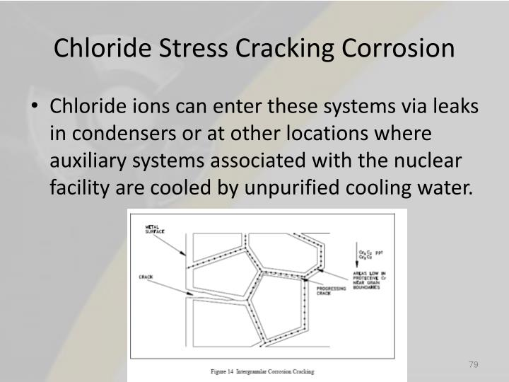 Chloride Stress Cracking Corrosion