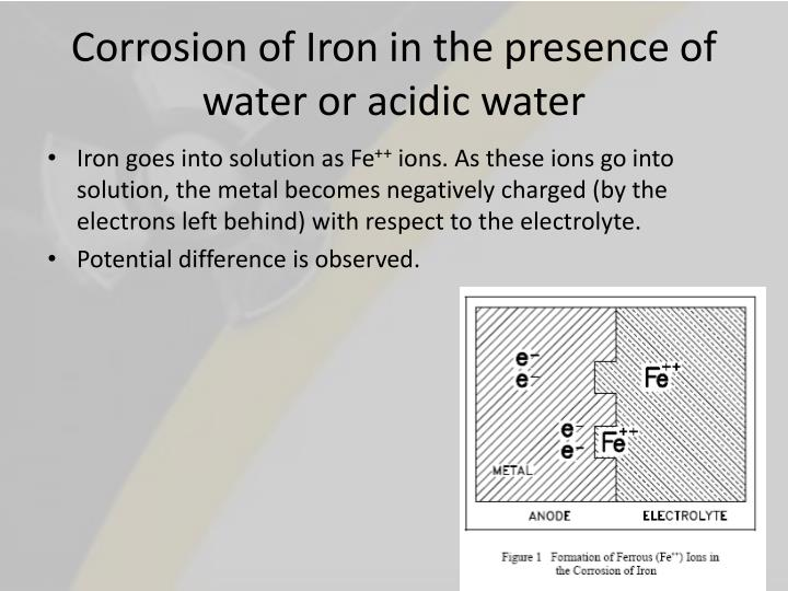 Corrosion of Iron in the presence of water or acidic water