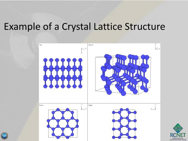 Example of a Crystal Lattice Structure