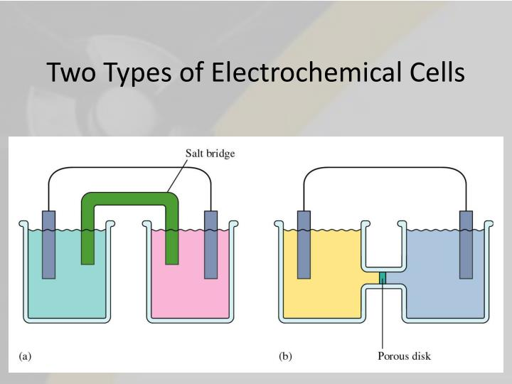 Two Types of Electrochemical Cells