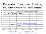 population trends and tracking12