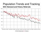 population trends and tracking16