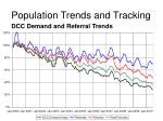 population trends and tracking18