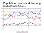 population trends and tracking23