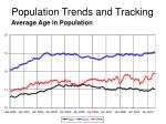 population trends and tracking24