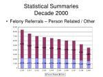 statistical summaries decade 200035