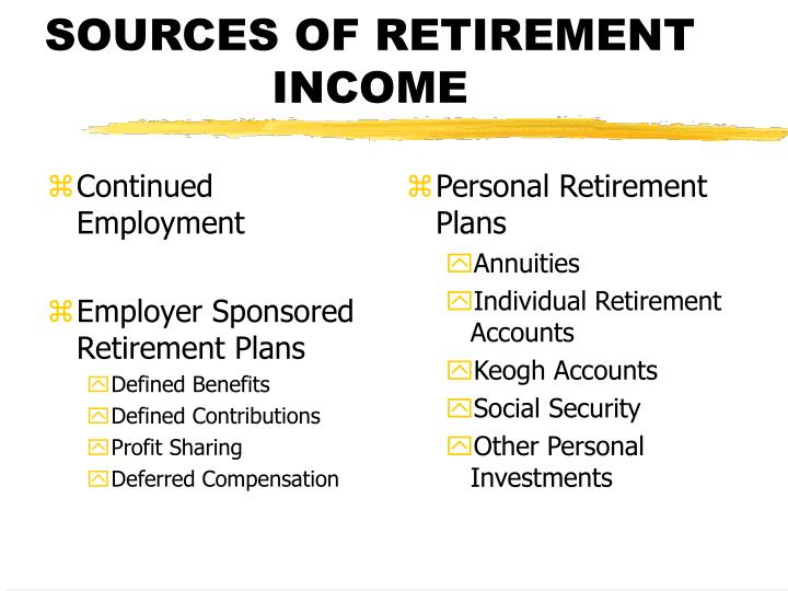 Sources of retirement income