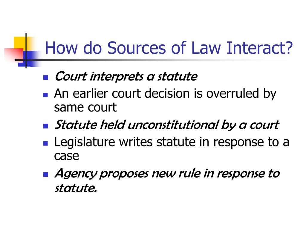 How do Sources of Law Interact?