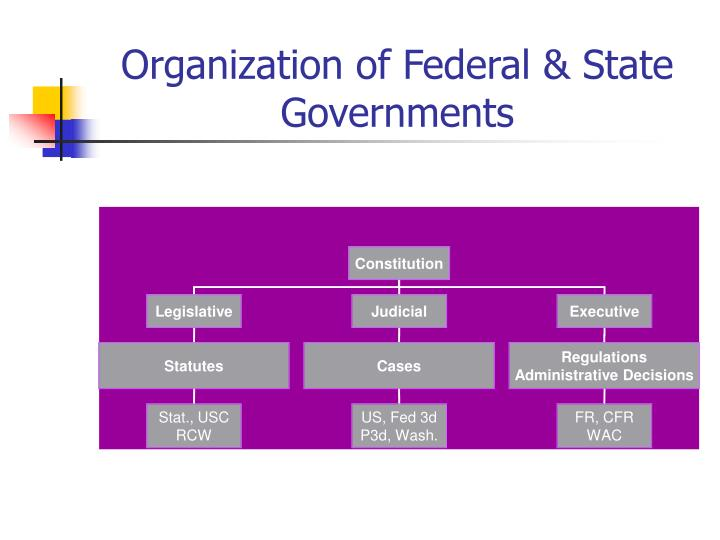Organization of federal state governments