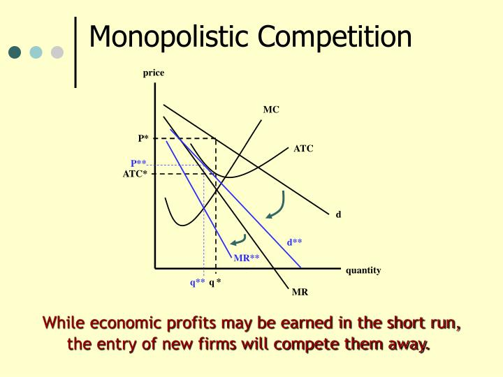 monopoly perfect competition and imperfect competition Perfect competition is a situation where there are a very large number of buyers and sellers,  the best-known example of imperfect competition is a monopoly,.
