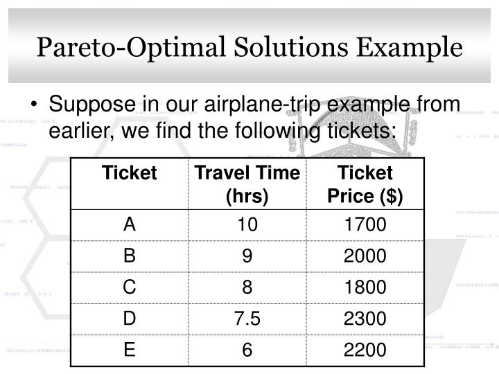 Pareto-Optimal Solutions Example