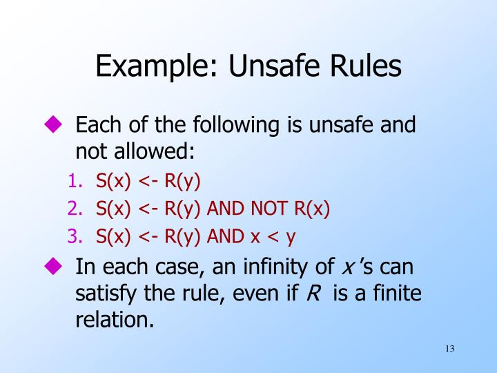 Example: Unsafe Rules