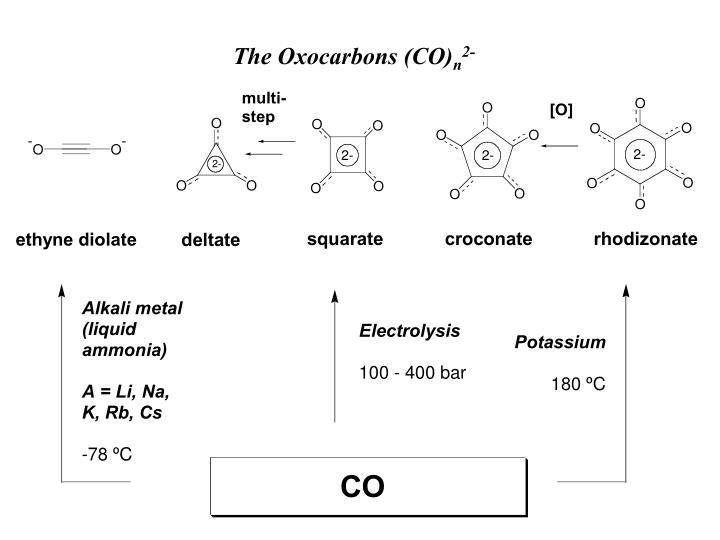 The Oxocarbons (CO)