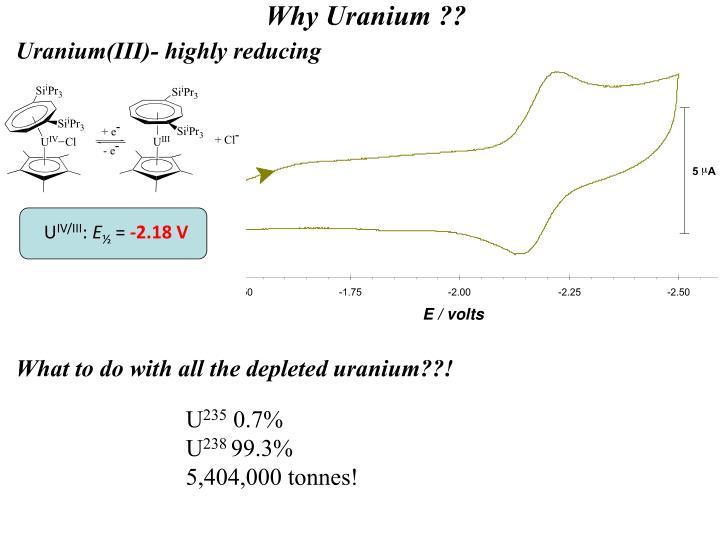 Why Uranium ??