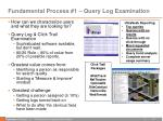 fundamental process 1 query log examination