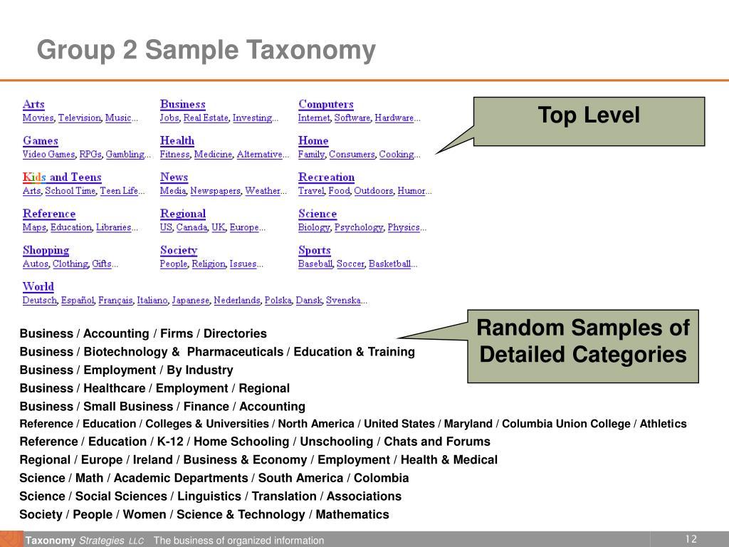 Group 2 Sample Taxonomy