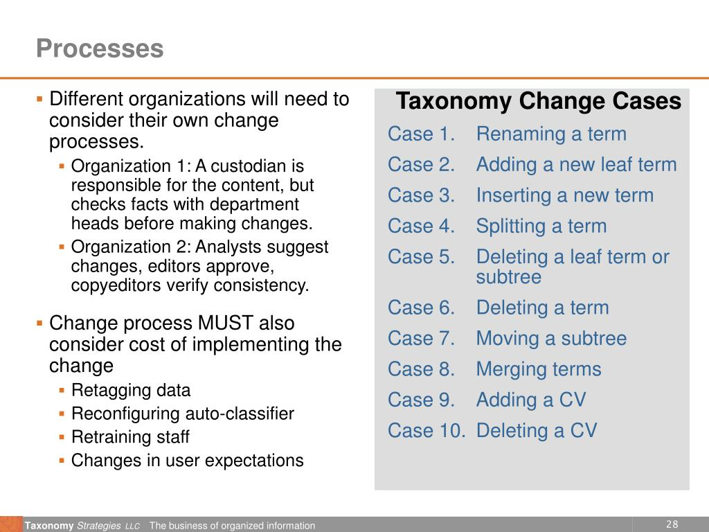 Different organizations will need to consider their own change processes.