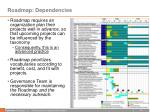 roadmap dependencies