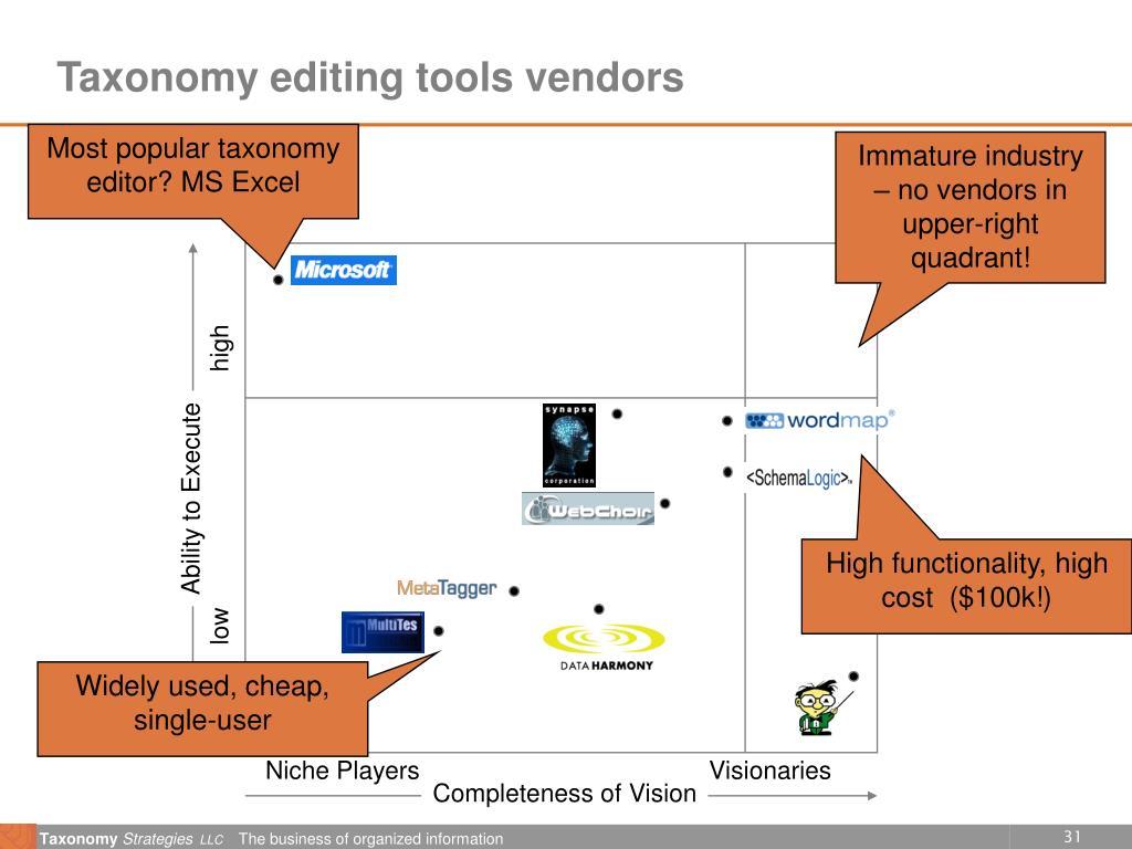 Taxonomy editing tools vendors