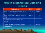 health expenditure data and trends