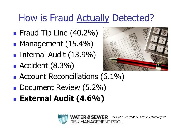 How is Fraud