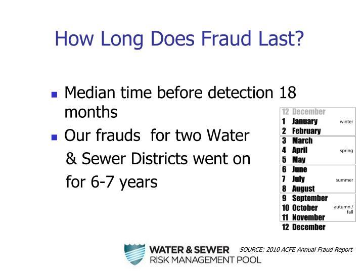 How Long Does Fraud Last?