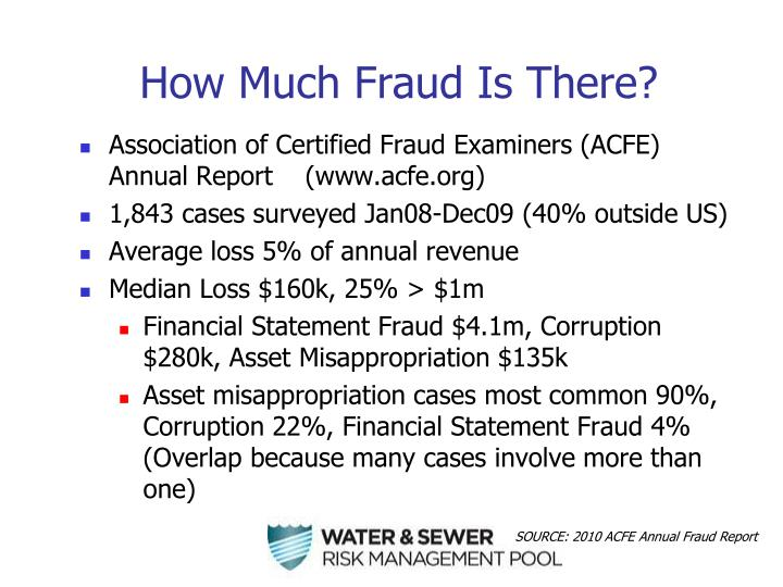 How Much Fraud Is There?