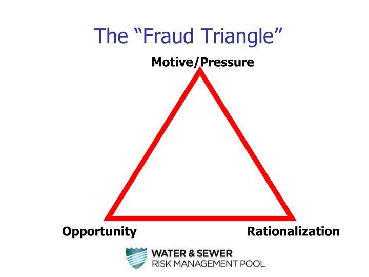 "The ""Fraud Triangle"""