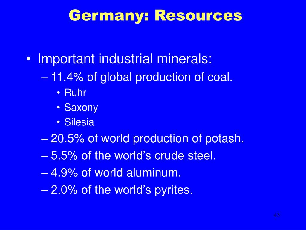 Germany: Resources