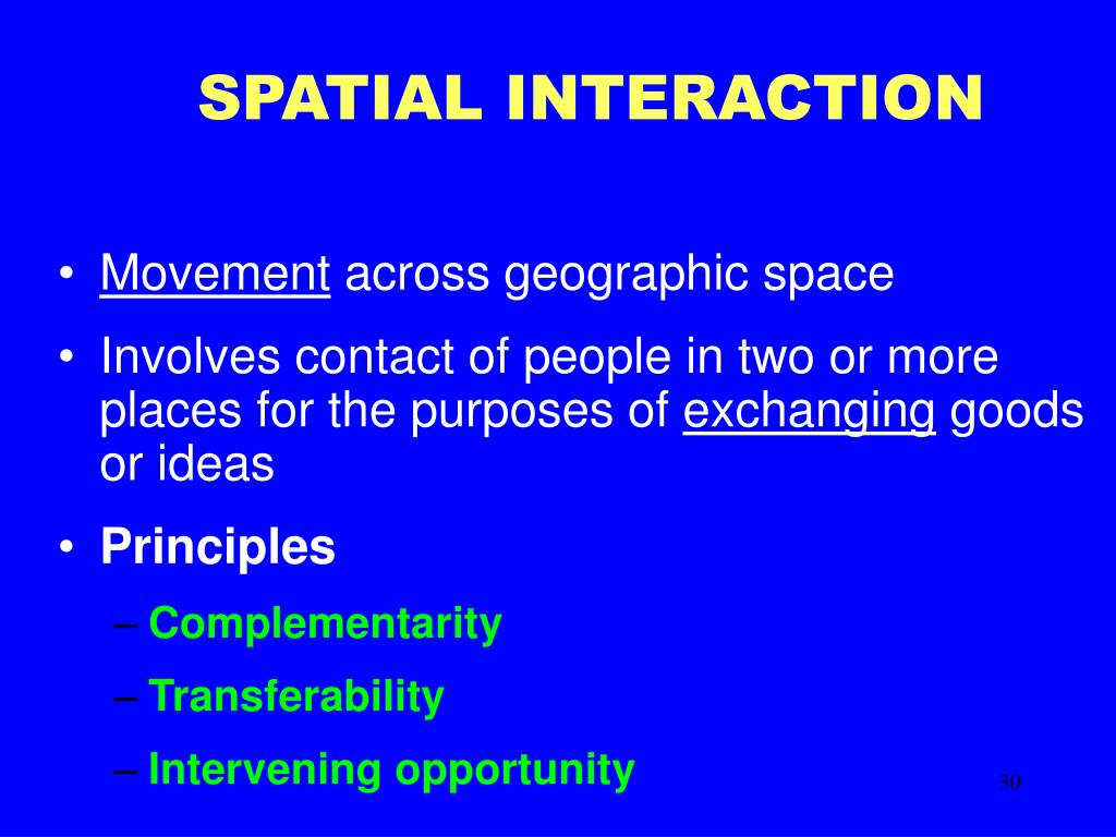 SPATIAL INTERACTION