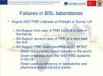 failures in bsl laboratories