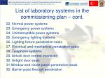 l ist of laboratory systems in the commissioning plan cont50