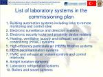 l ist of laboratory systems in the commissioning plan