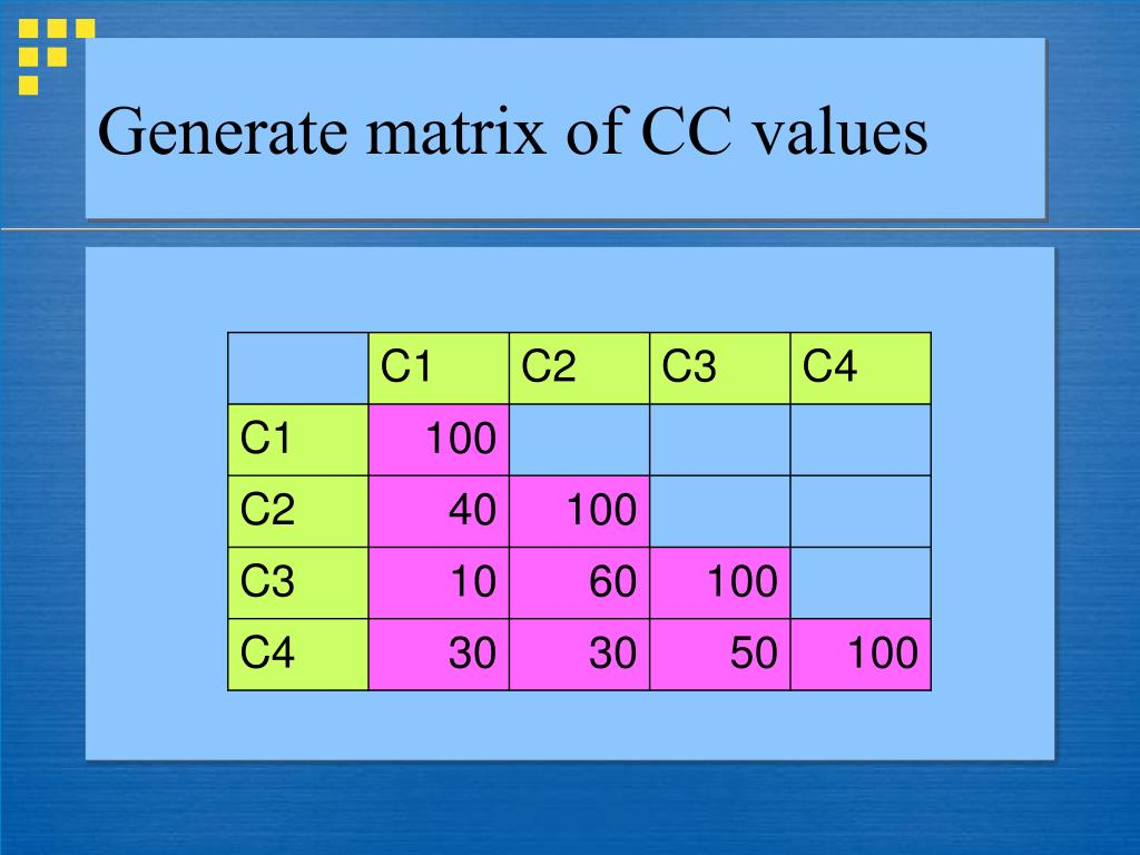 Generate matrix of CC values