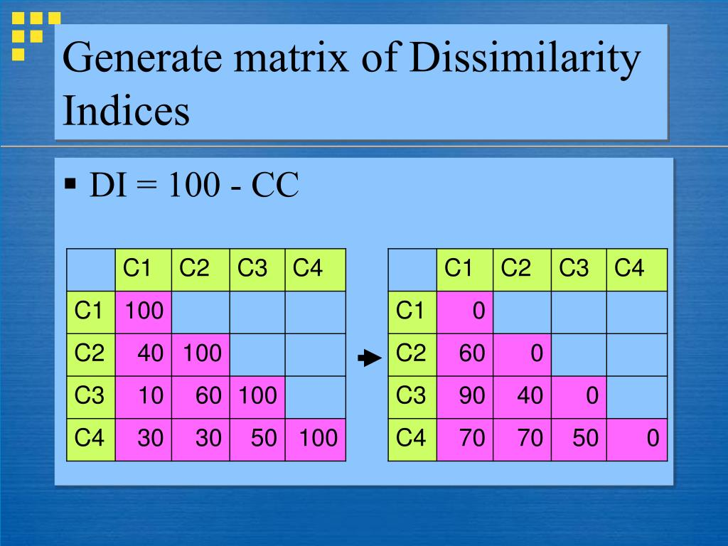 Generate matrix of Dissimilarity Indices