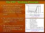 the ptc working principle