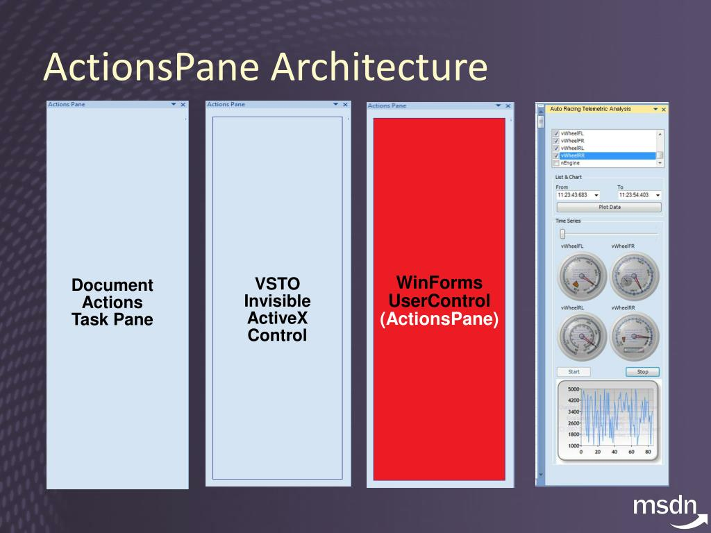 ActionsPane Architecture