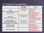 ui feature availability