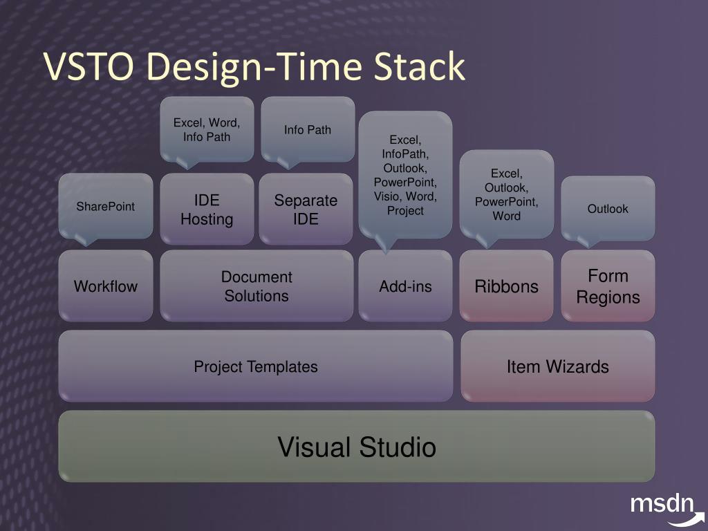 VSTO Design-Time Stack