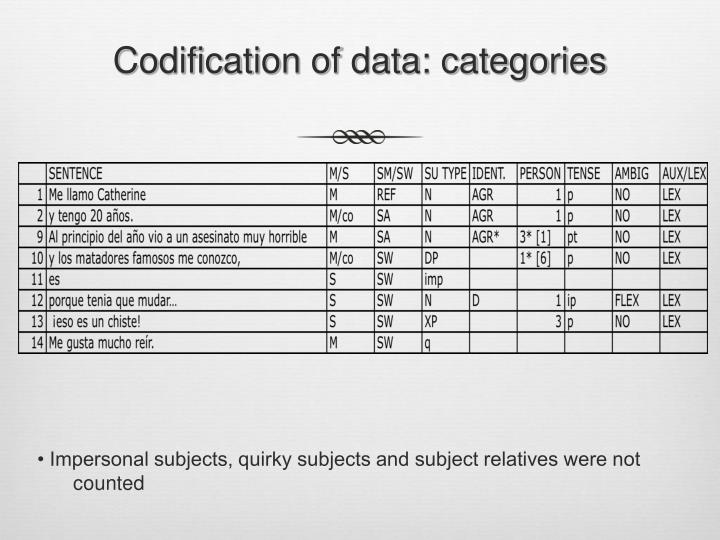 Codification of data: categories