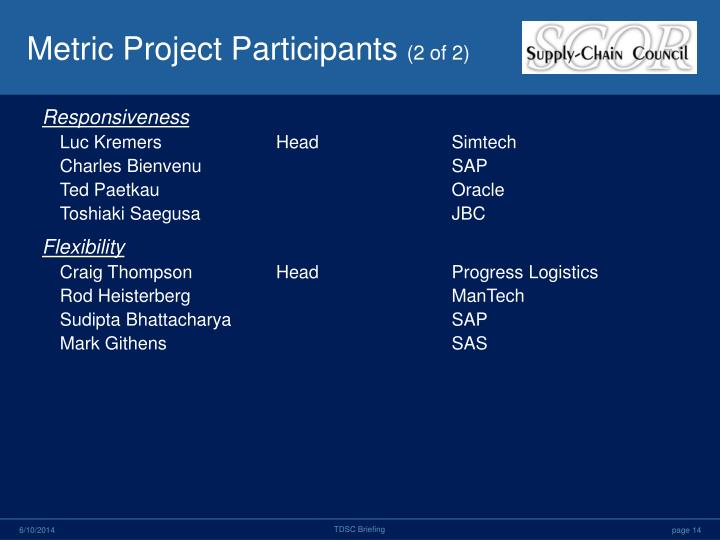 Metric Project Participants
