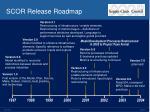 scor release roadmap