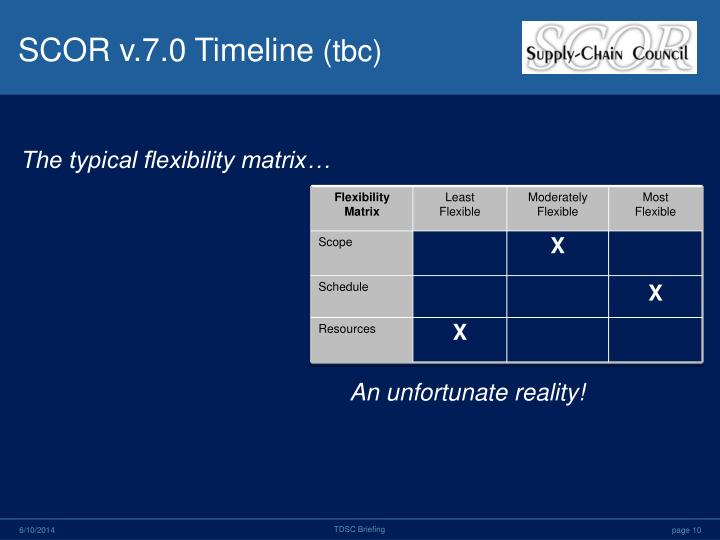 The typical flexibility matrix…