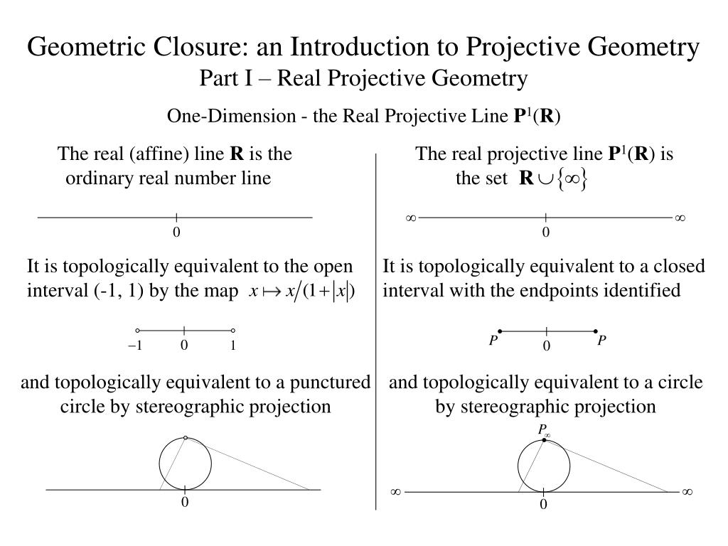 The real projective line