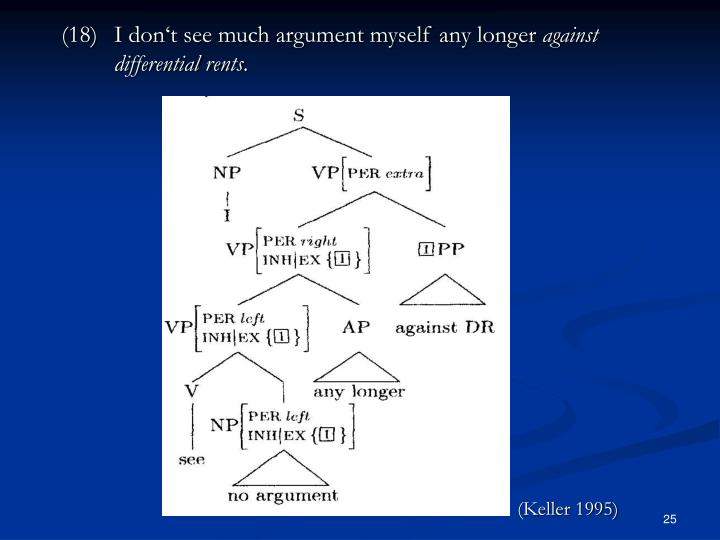 I don't see much argument myself any longer