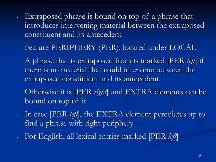 Extraposed phrase is bound on top of a phrase that introduces intervening material between the extraposed constituent and its antecedent