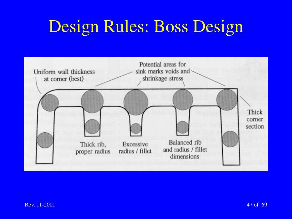 Design Rules: Boss Design