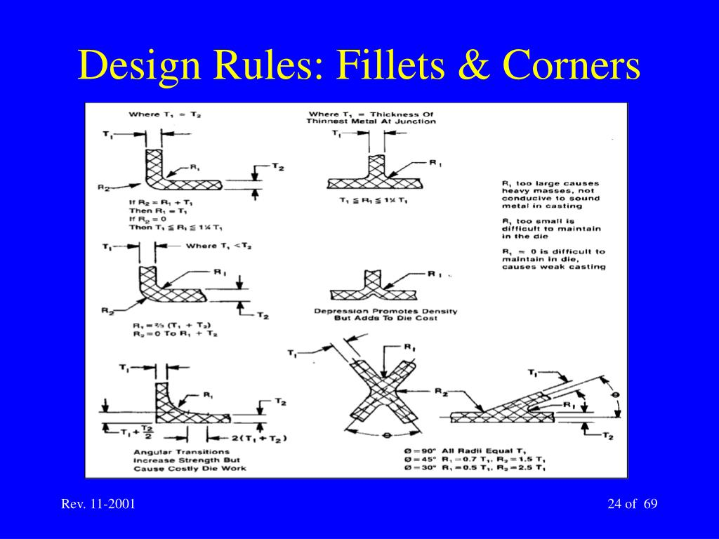 Design Rules: Fillets & Corners