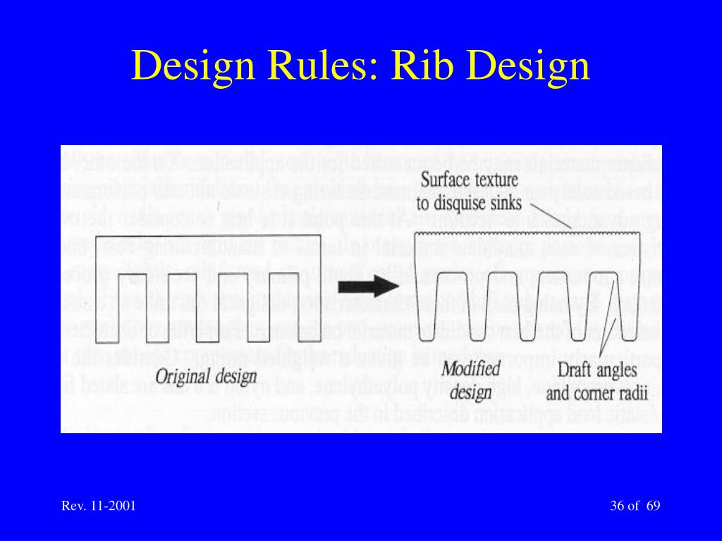 Design Rules: Rib Design