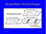 design rules section changes